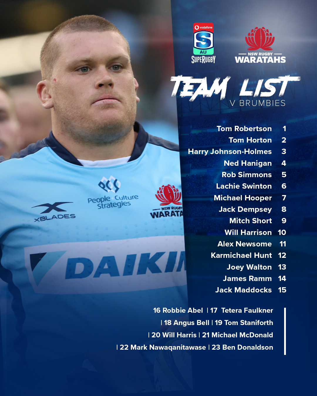 The Waratahs team to face the Brumbies.